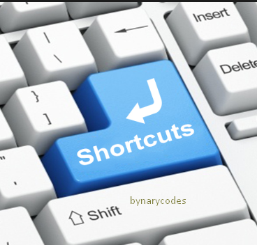 List Of Windows 10 Keyboard Shortcuts